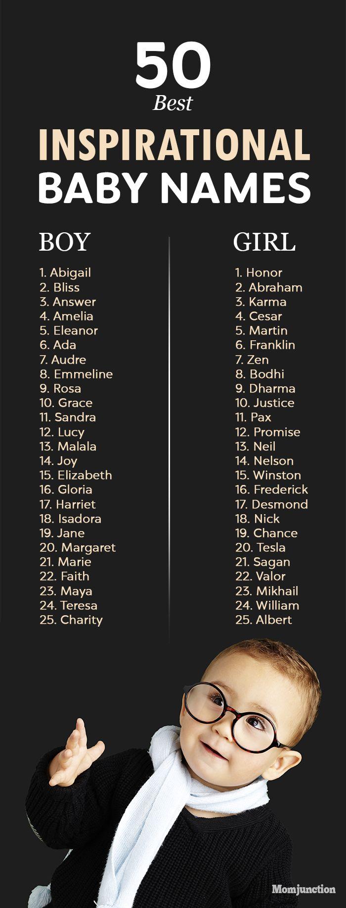 Des Noms Qui Signifient Ange De Lumière