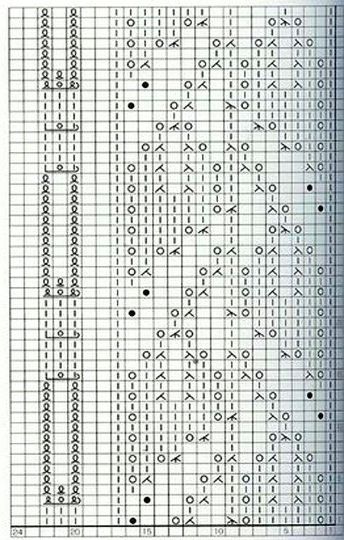 TOT TRICOT: puntos fantasia con hojas   Modelute cu andrelele ...