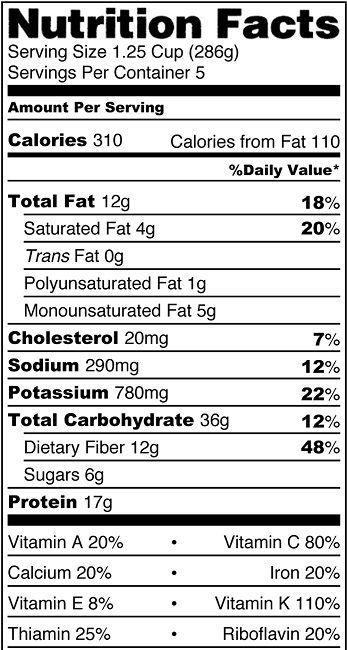 human body nutrition facts | anatomy | Pinterest | Human body