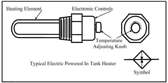 Figure 6-7. Typical electric-powered in-tank heater