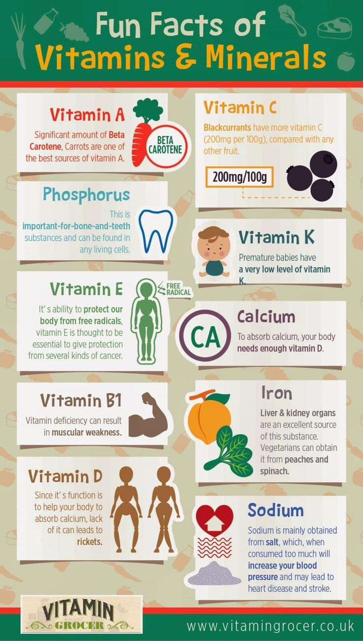 Dr. Joseph Maroon on Twitter Fun facts of vitamins
