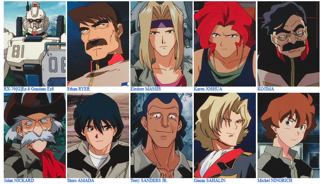 Gundam 08 Ms Team Characters Gundam Ms Teams Mobile Suit