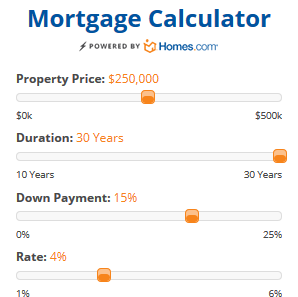 5 Features Of The New Homes Com That Re Max Agents Can Use Now Homes Com Mortgage Amortization Calculator Online Mortgage Mortgage Loan Calculator