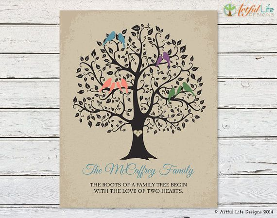 Personalized Gift for Grandparents from Grandkids Family Tree Gift for Parents Grandparents Anniversary Gift Gift from Kids Grandkids  sc 1 st  Pinterest & GRANDCHILDREN FAMILY TREE Gift for Grandparents Gift for Grandma ...