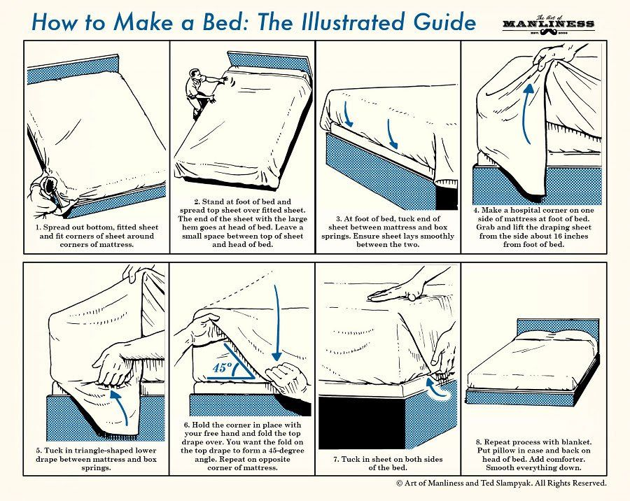 How to Make Hospital Corners on a Bed: A Visual Guide | Survival ...