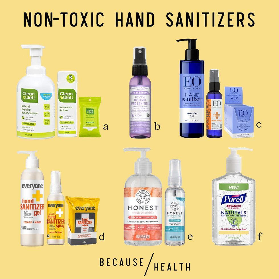 Pin By Tammi Powers On Non Toxics Natural Hand Sanitizer Hand