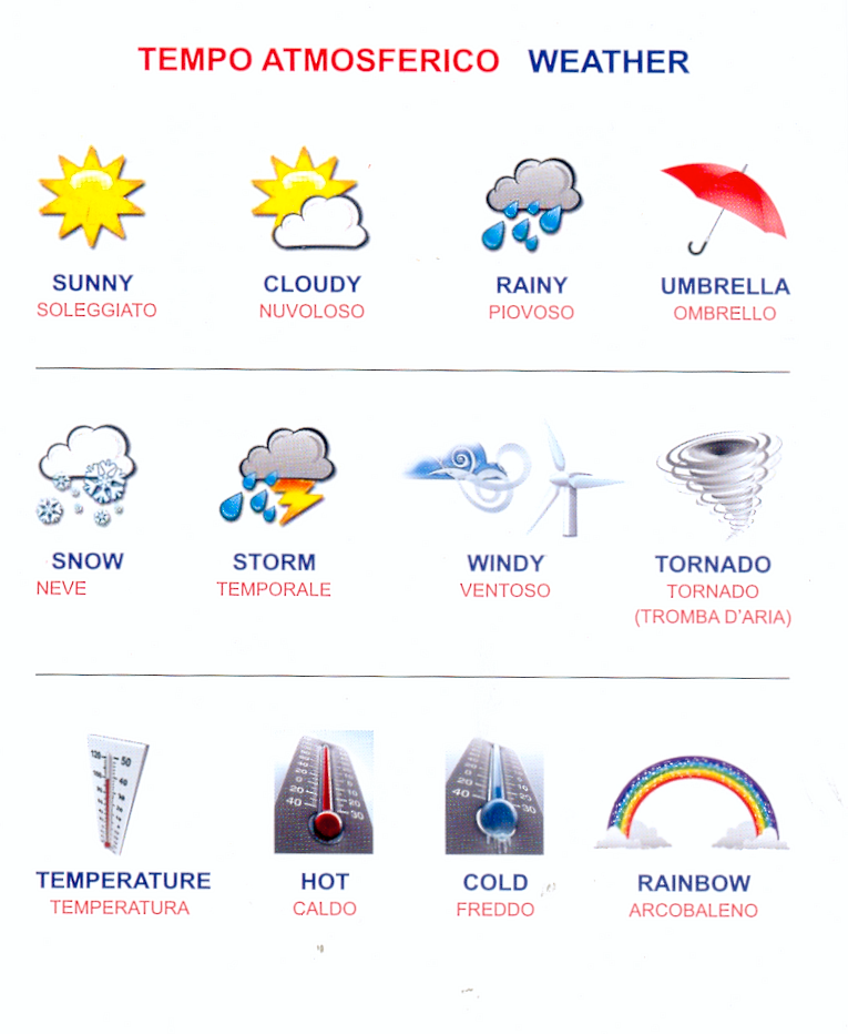 Tempo Atmosferico Seasons And Weather Safety English American