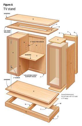 DIY Furniture | Carpintería, Carpinteria y Gabinetes cocina