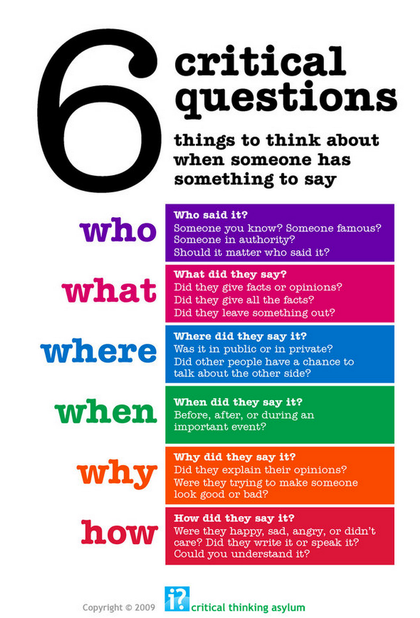 Interesting Critical Thinking Posters for Your Class ~ Educational ...