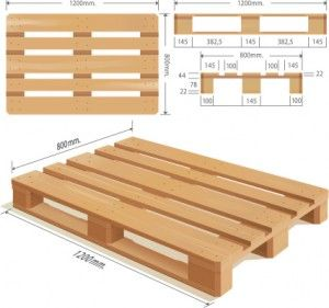 Pallet Sizing 101 Wood Pallet Kayu Pekerjaan Kayu Tempat Tidur Palet