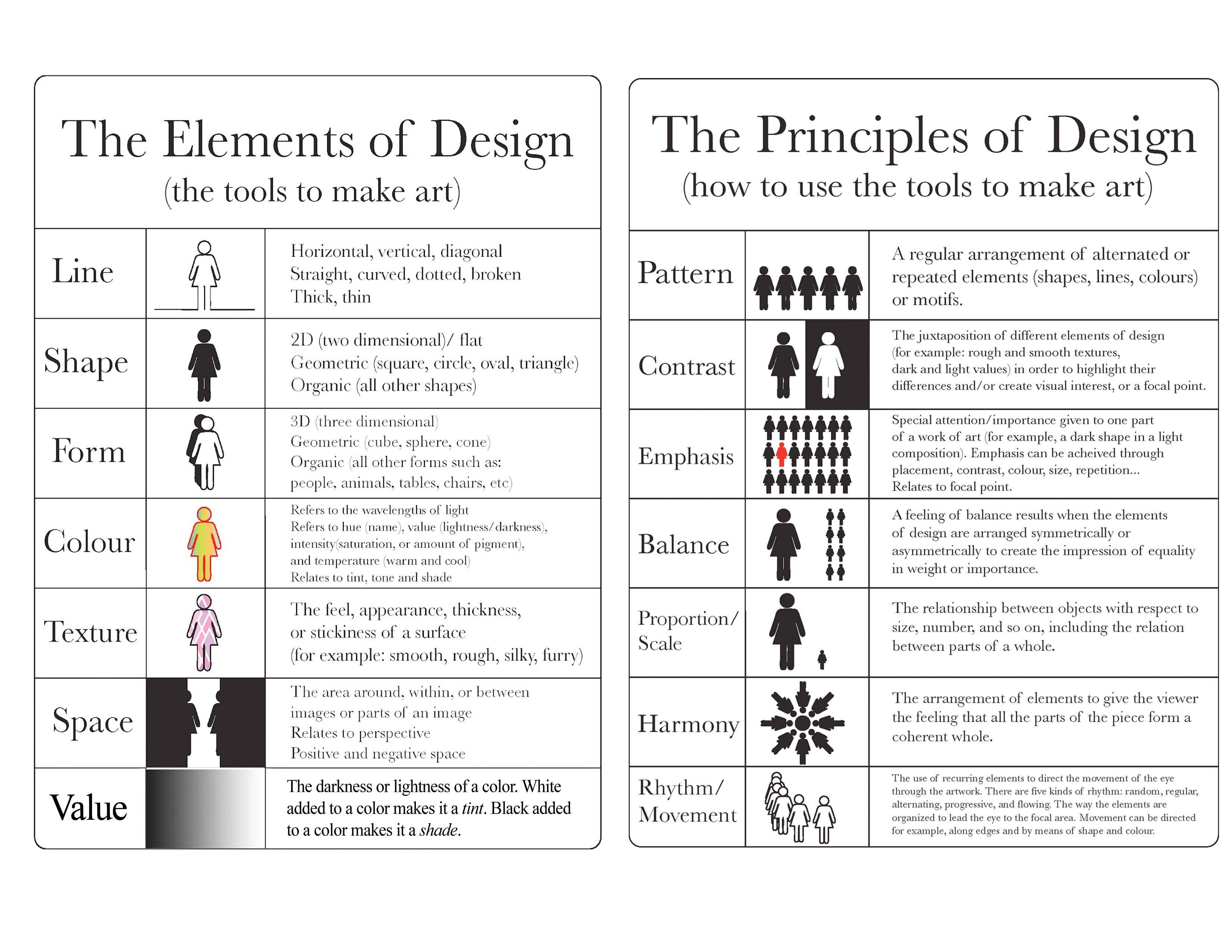 Elements And Principles Of Design Ms Faleri S Course Website Principles Of Design Principles Of Art Elements And Principles
