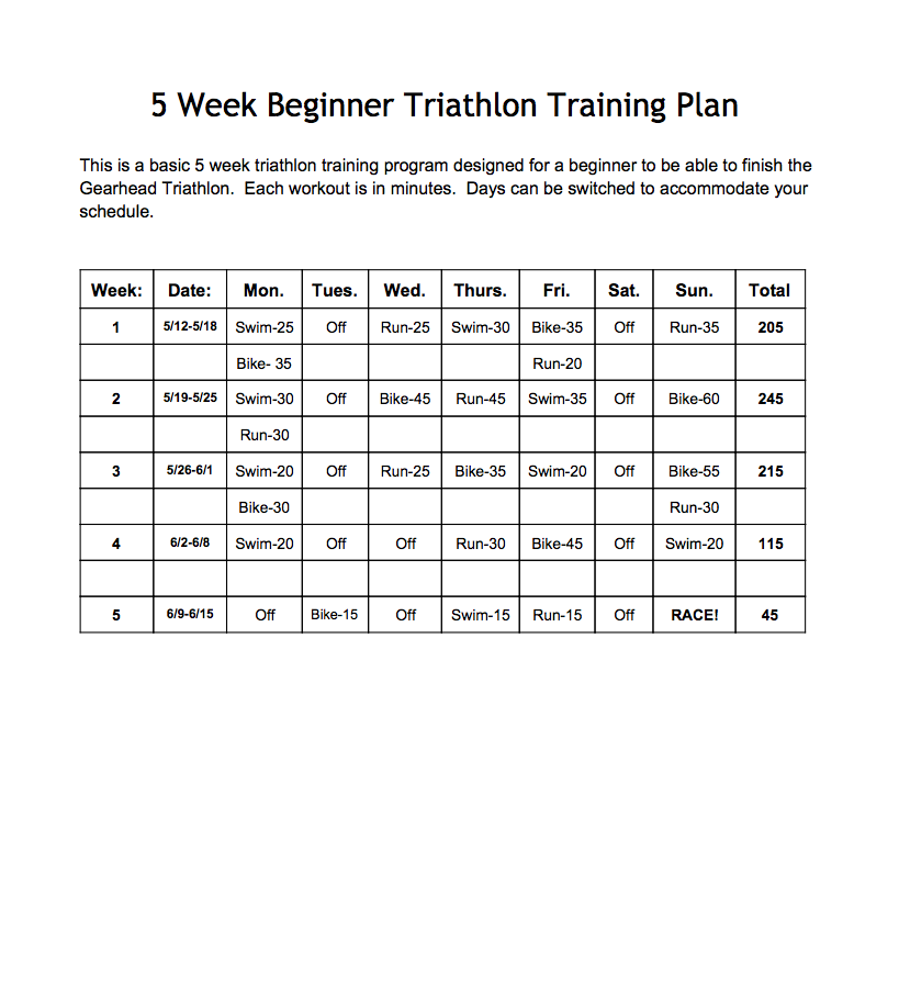 Strength Training Plan For Triathletes: 5 Week Beginner Triathlon Training Plan