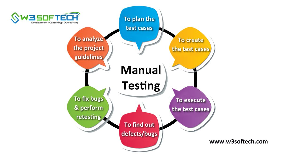 what is manual testing  types  tools and concept