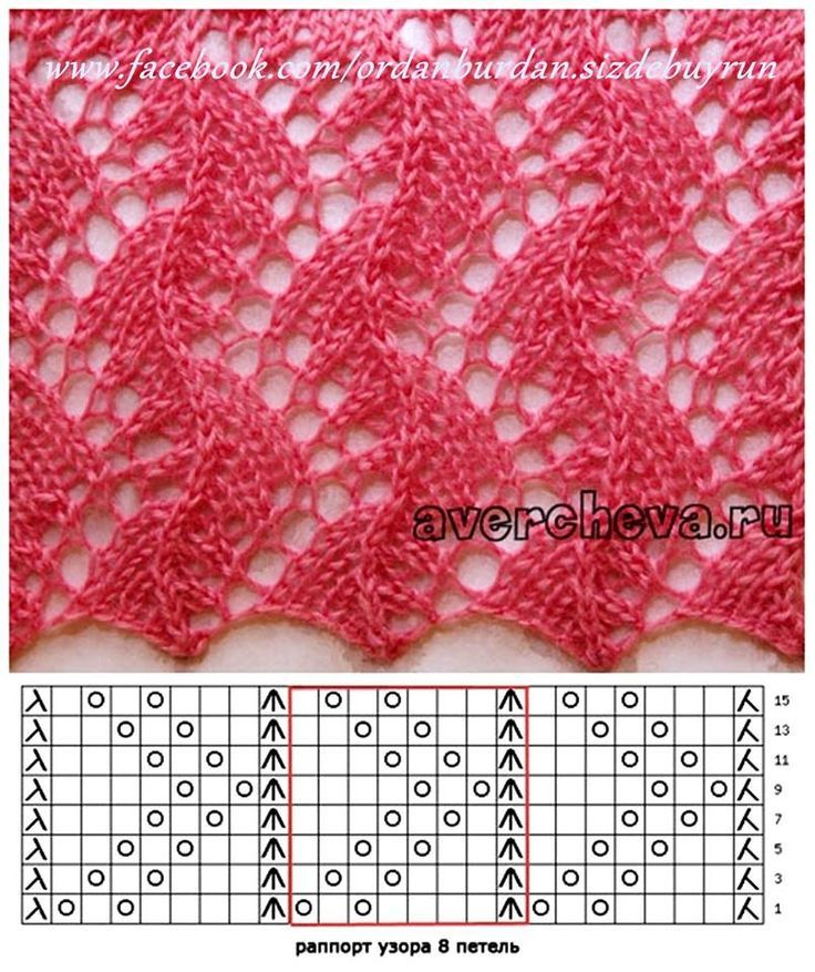 Design Knitting Pattern Graph : lace knitting pattern graph Strikketistrikk Pinterest Lace knitting pat...