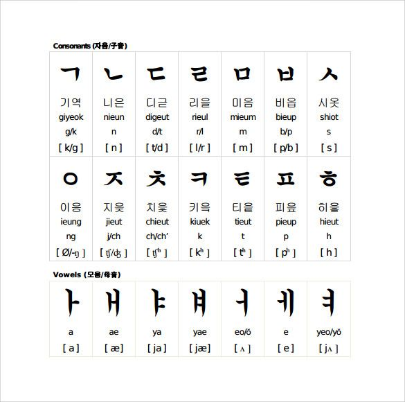 Image Result For Korean Worksheets Pdf  Korean