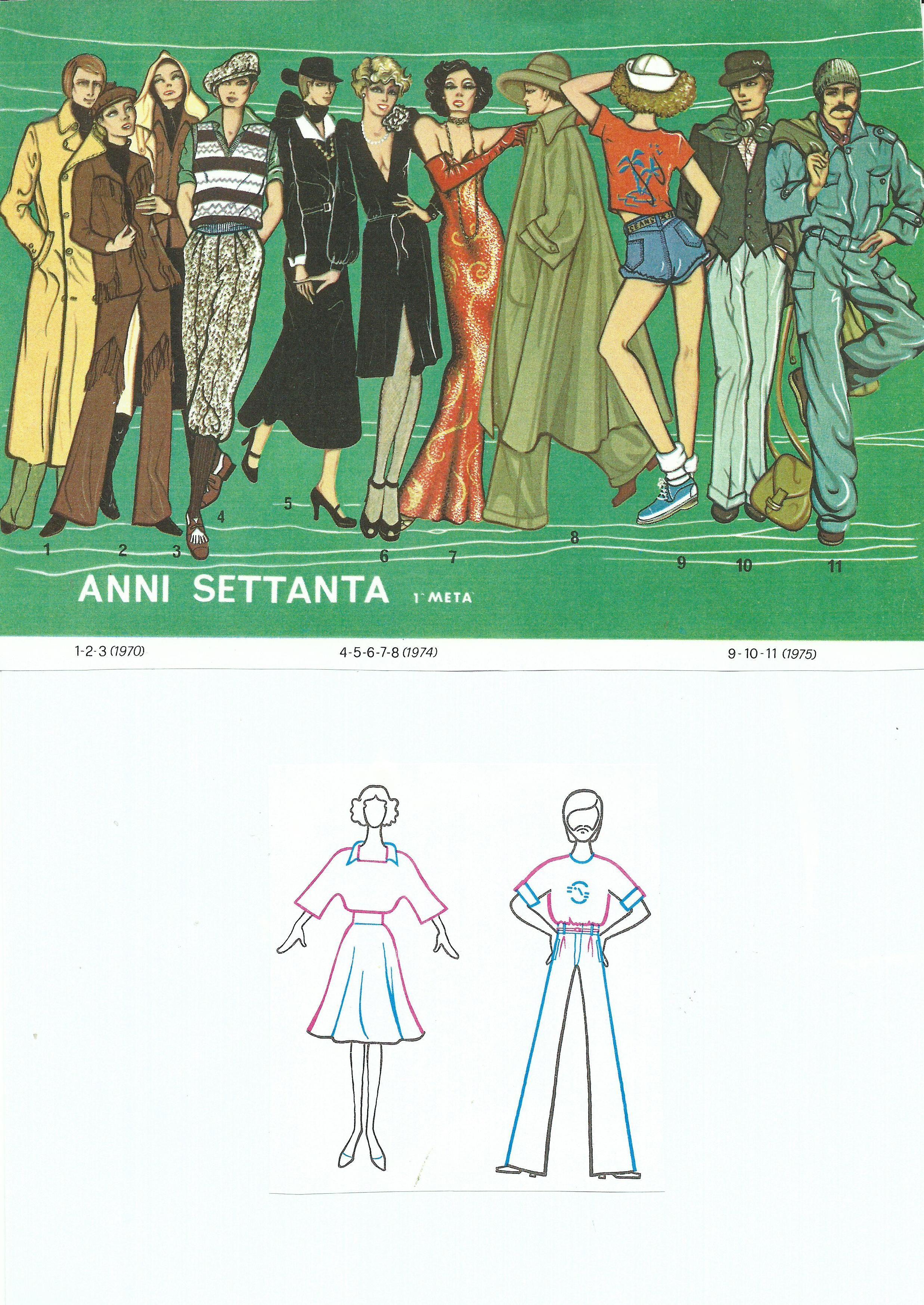 Linea abbigliamento anni 70.
