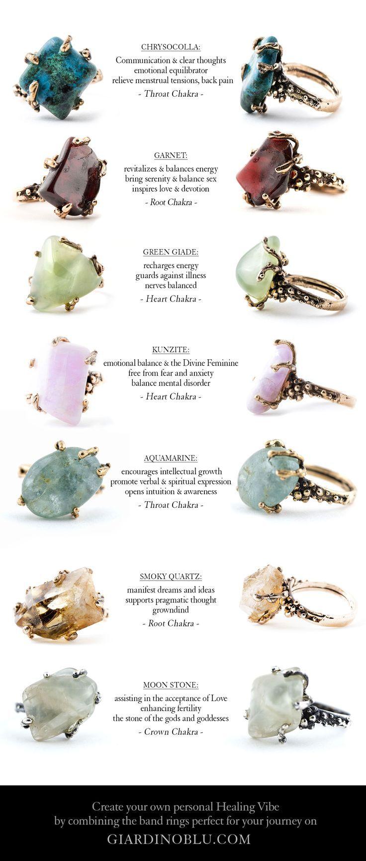 Crystal Band Ring Buying Guide Crysocolla Garnet Green