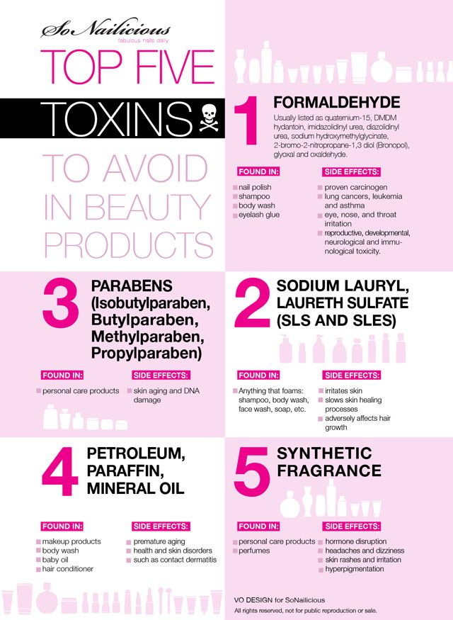 aa51a3805aae 5 Toxic Chemicals In Cosmetics You Should Avoid | Skin Care | Skin ...