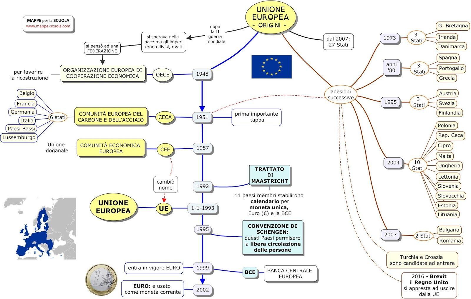 Risultati Immagini Per Mappa Concettuale Sull Unione Europea