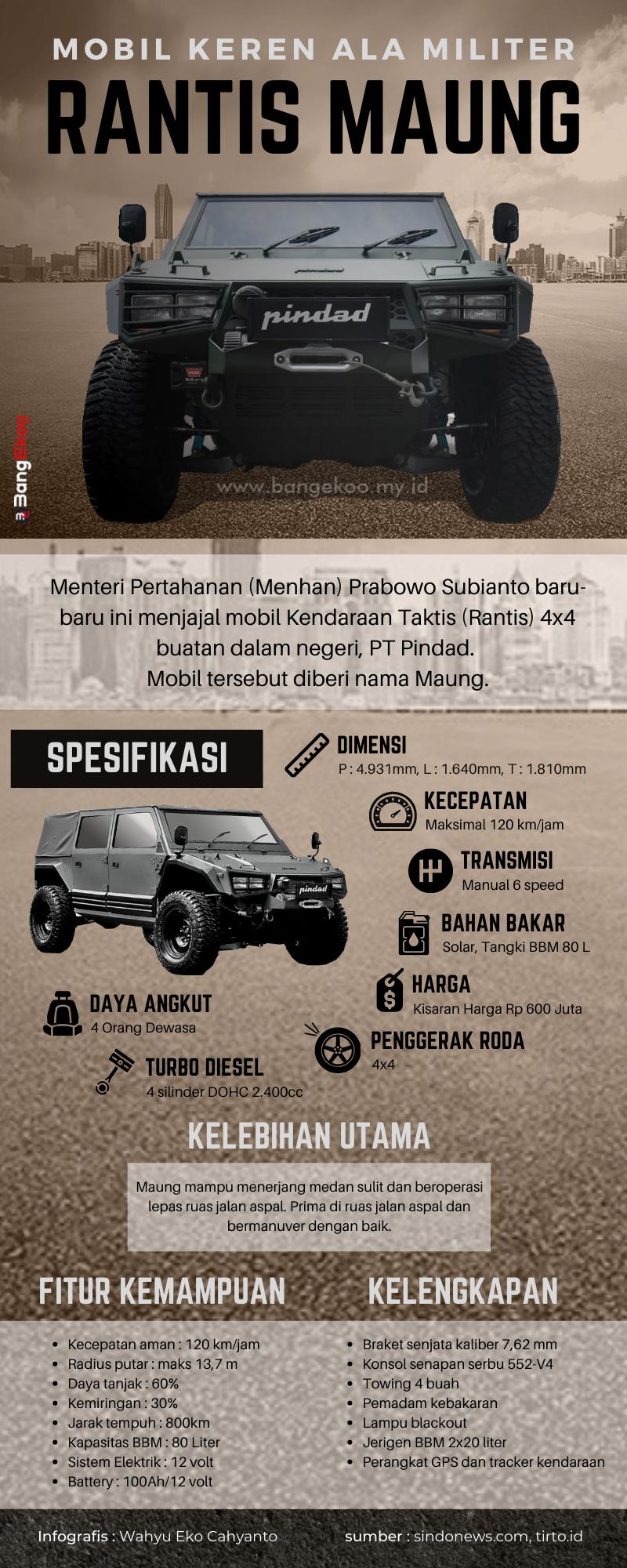 Mobil Keren Ala Militer Ini Bernama Rantis Maung Yang Merupakan Mobil Besutan Dalam Negeri Oleh Pt Pindad Mobil Keren Mobil Militer