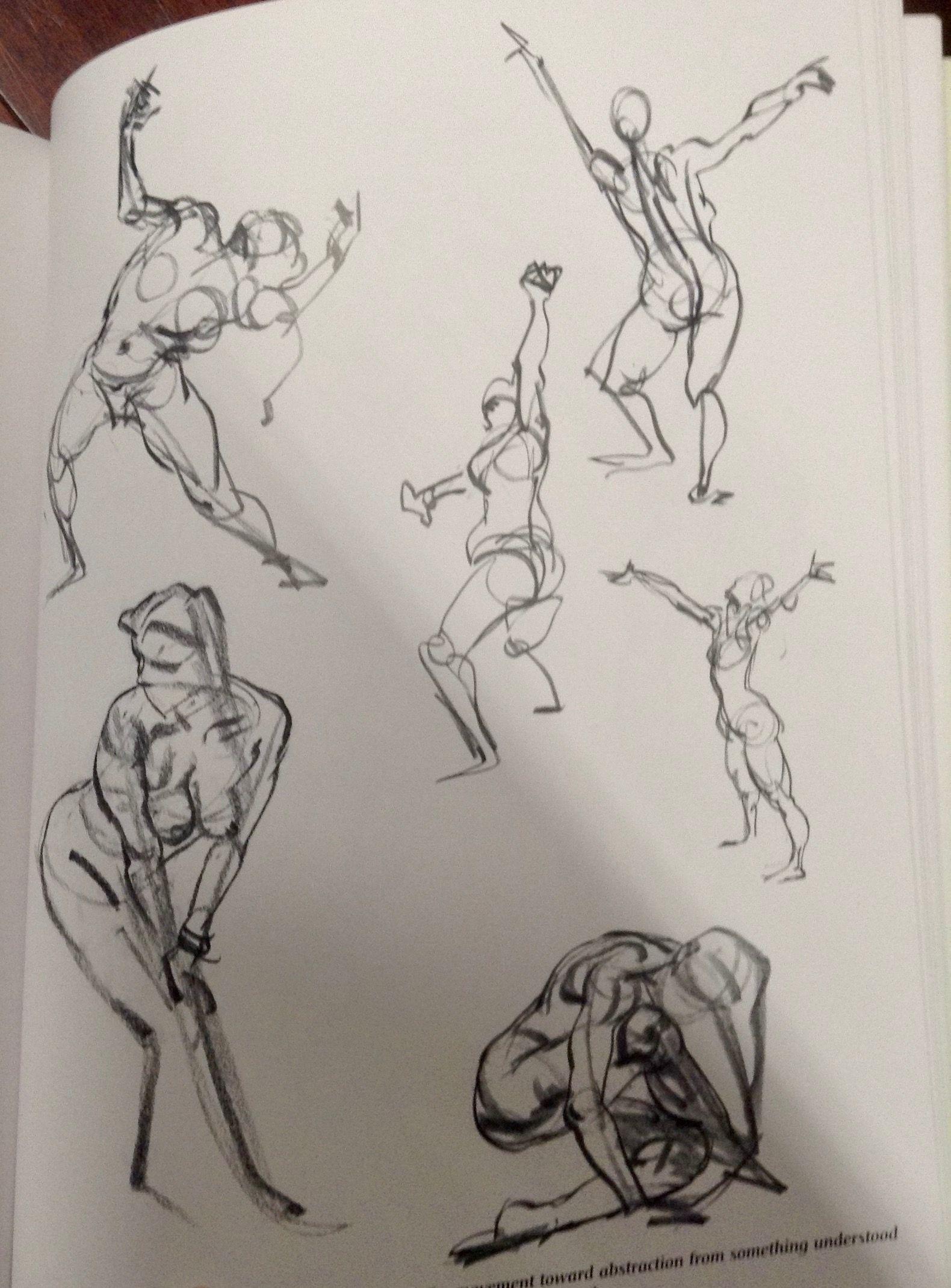 Karl Gnass   Figure Drawing studies in 2019   Figure drawing, Figure