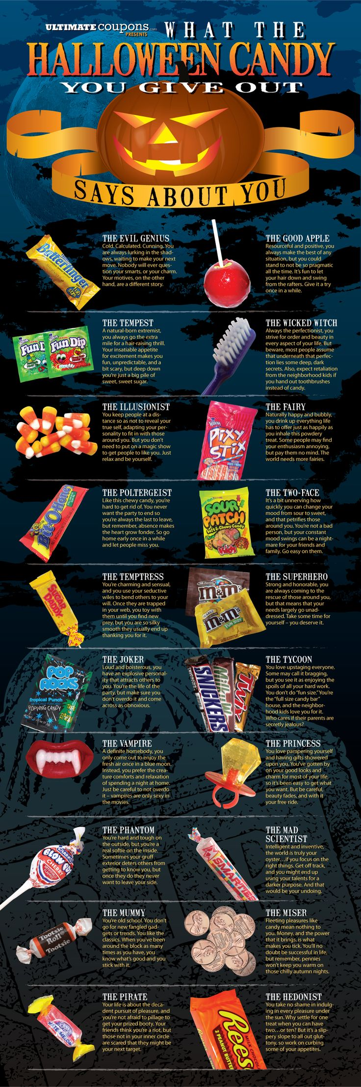what the halloween candy you give out says about you infographic everybody loves