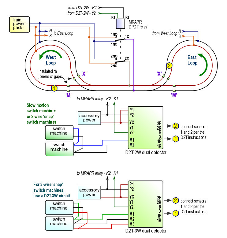 twin loop wiring with relay model trains, model railway how to wire a reverse loop for model railroads wiring reverse loops for model trains