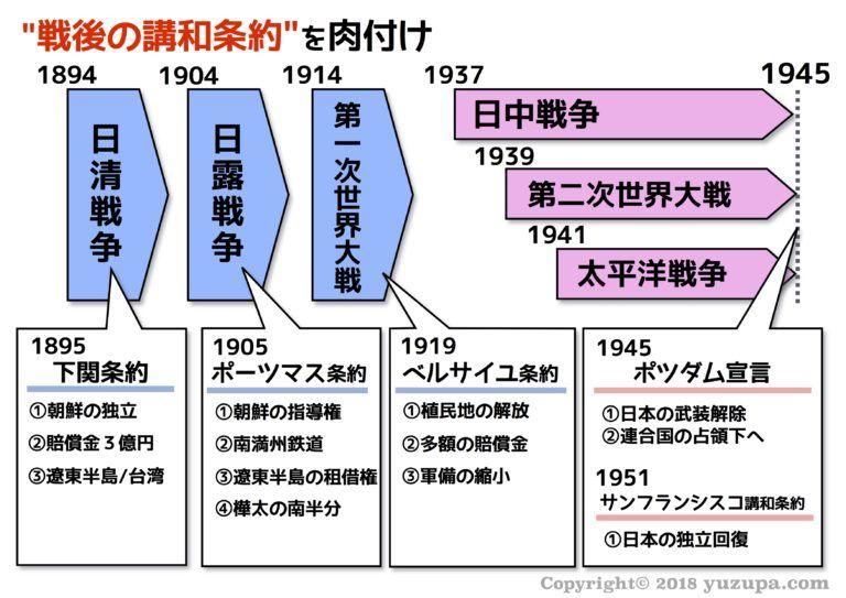 文殊菩薩 Knowledge Japan Floor Plans