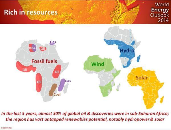 Ministere De L Economie Et Des Finances Energie Renouvelable Finance Developpement Durable
