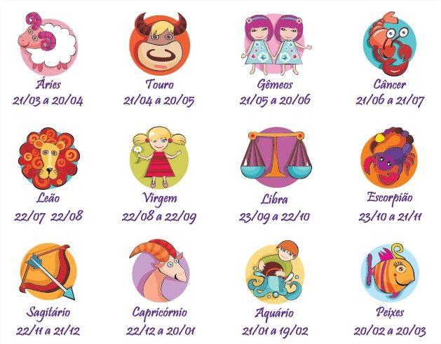 De qu est n cansados cada uno de los signos del zodiaco for Signo del zodiaco