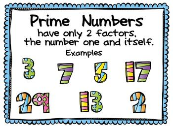 Free  Prime Numbers Poster And Composite Numbers Poster