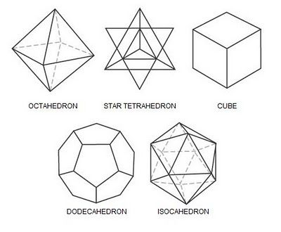 SACRED GEOMETRY IN THE QUANTUM REALM | Sacred geometry in art, design, music and video.