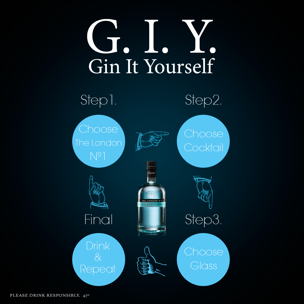 Do it yourself or gin it yourself oneandonly diy do it yourself or gin it yourself solutioingenieria Images