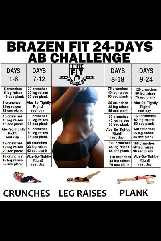 21 day core challenge - Google Search