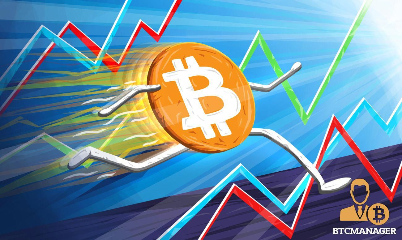 bitcoins help bitcoinshelp Bitcoin, Forex signals