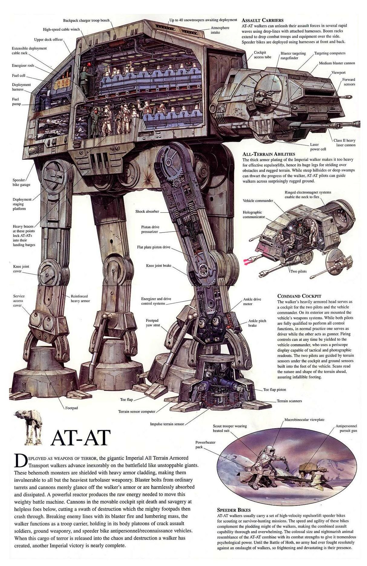 diagrama AT | star wars | Pinterest | Guerra de las galaxias ...