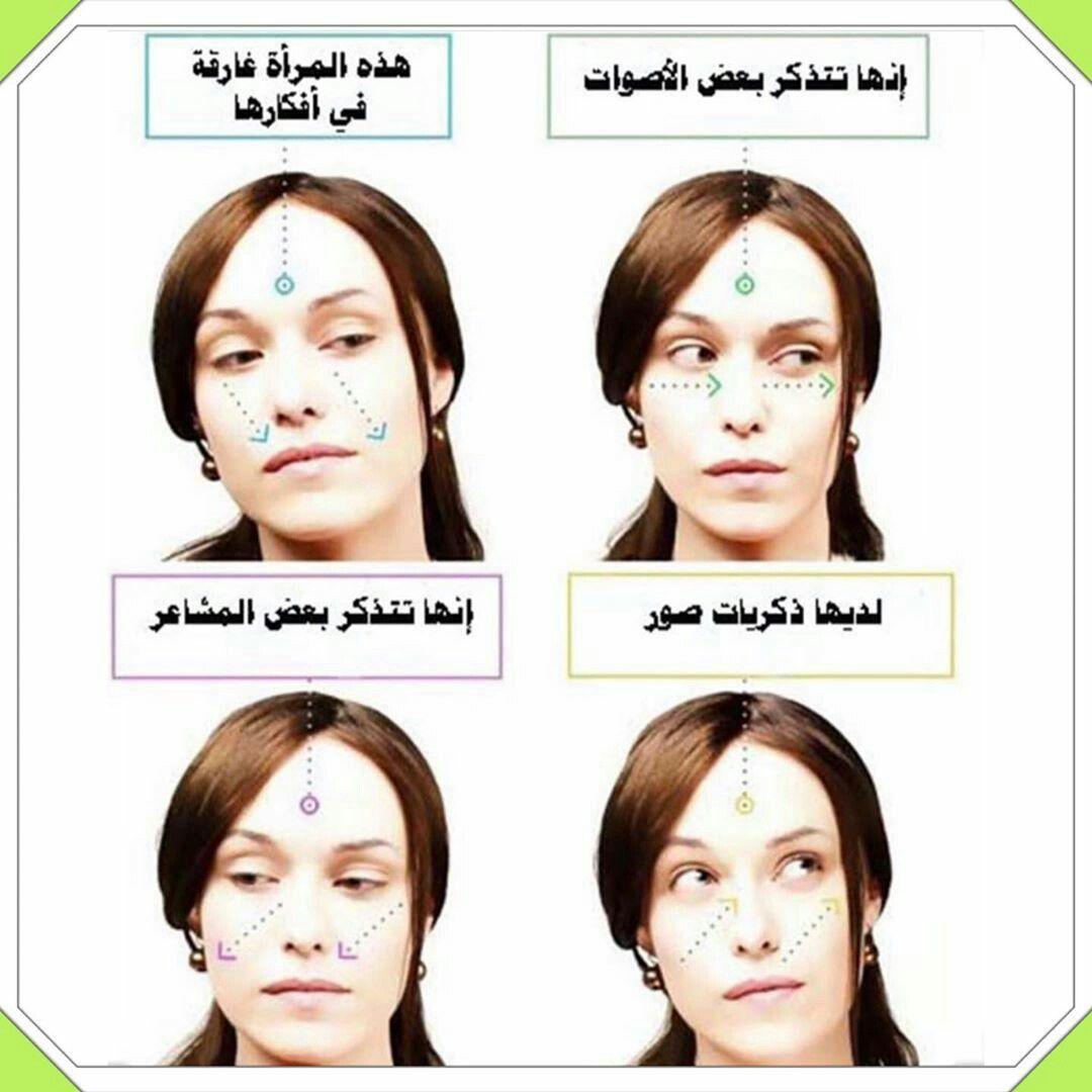 لغة العيون In 2021 Body Language Reading Body Language How To Read People