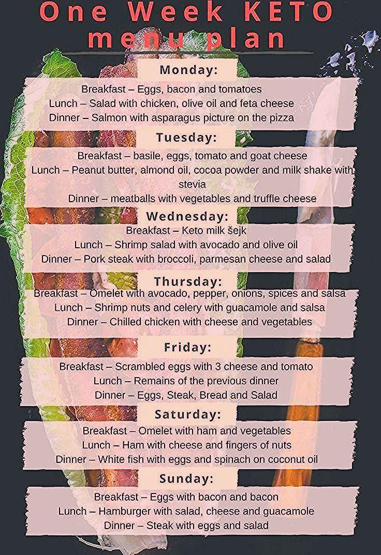 Keto Diet Plan For 21 Days #HealthyKetogenicDietPlan