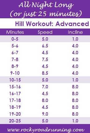 25 minute advanced treadmill workout  rocky road running