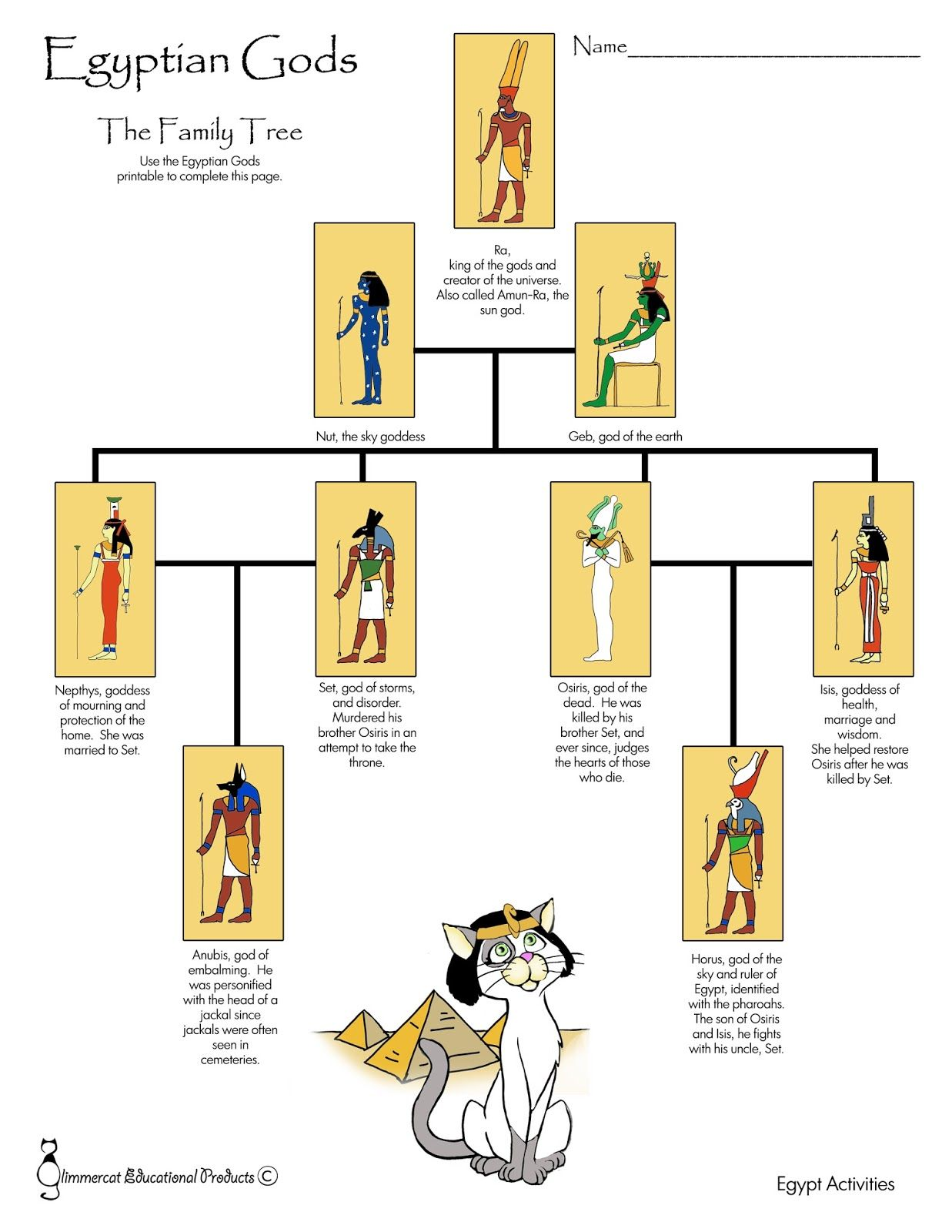 Egypt S Ancient Gods Activity