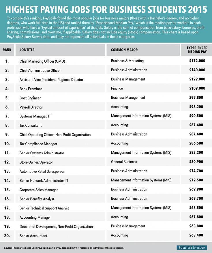 Human resources degree human resources degree