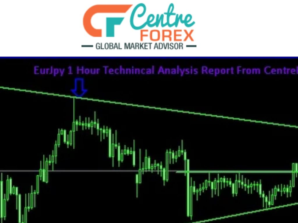 Do You Need For Best Free Forex Signal Provider You Can Join At