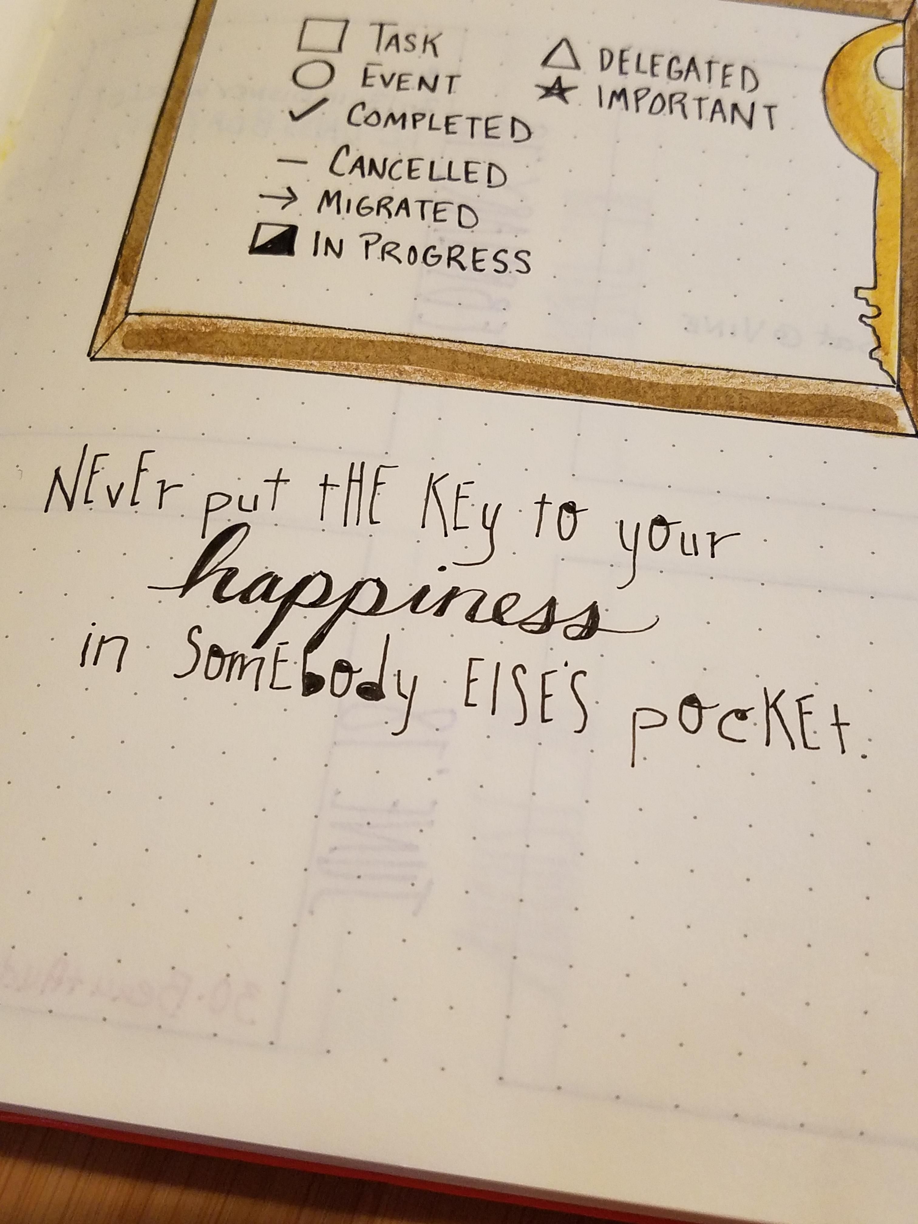 Newest Posts Bulletjournal With Images Bullet Journal Wreck
