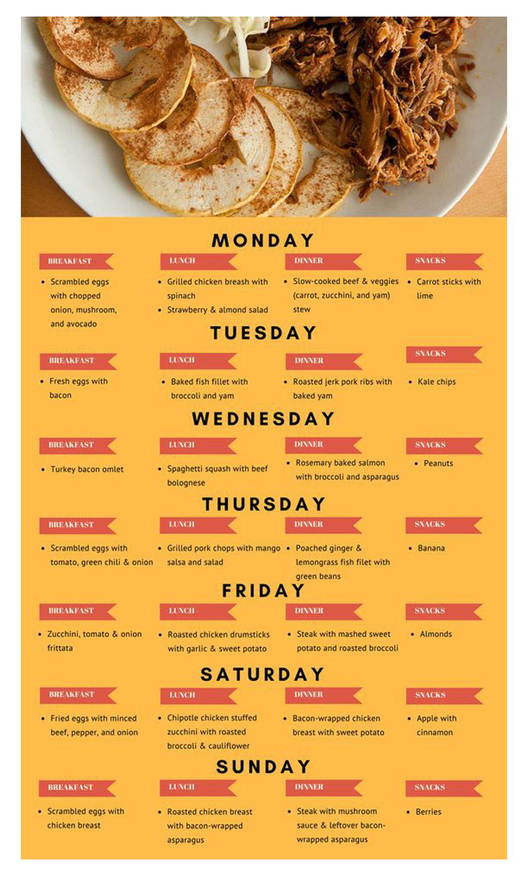 keto diet for beginners week 1 shopping list