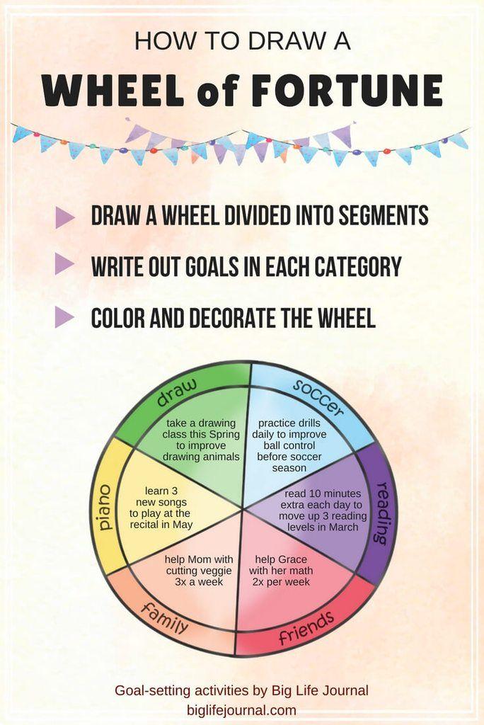 5 Day Growth Mindset Challenge For Children Goal Setting