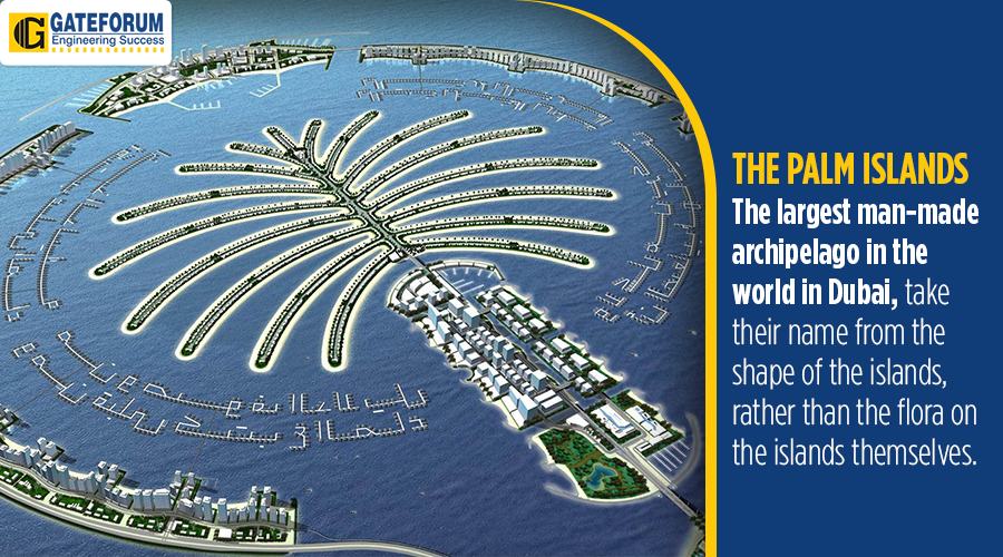 The Largest Man Made Archipelago In The World In Dubai
