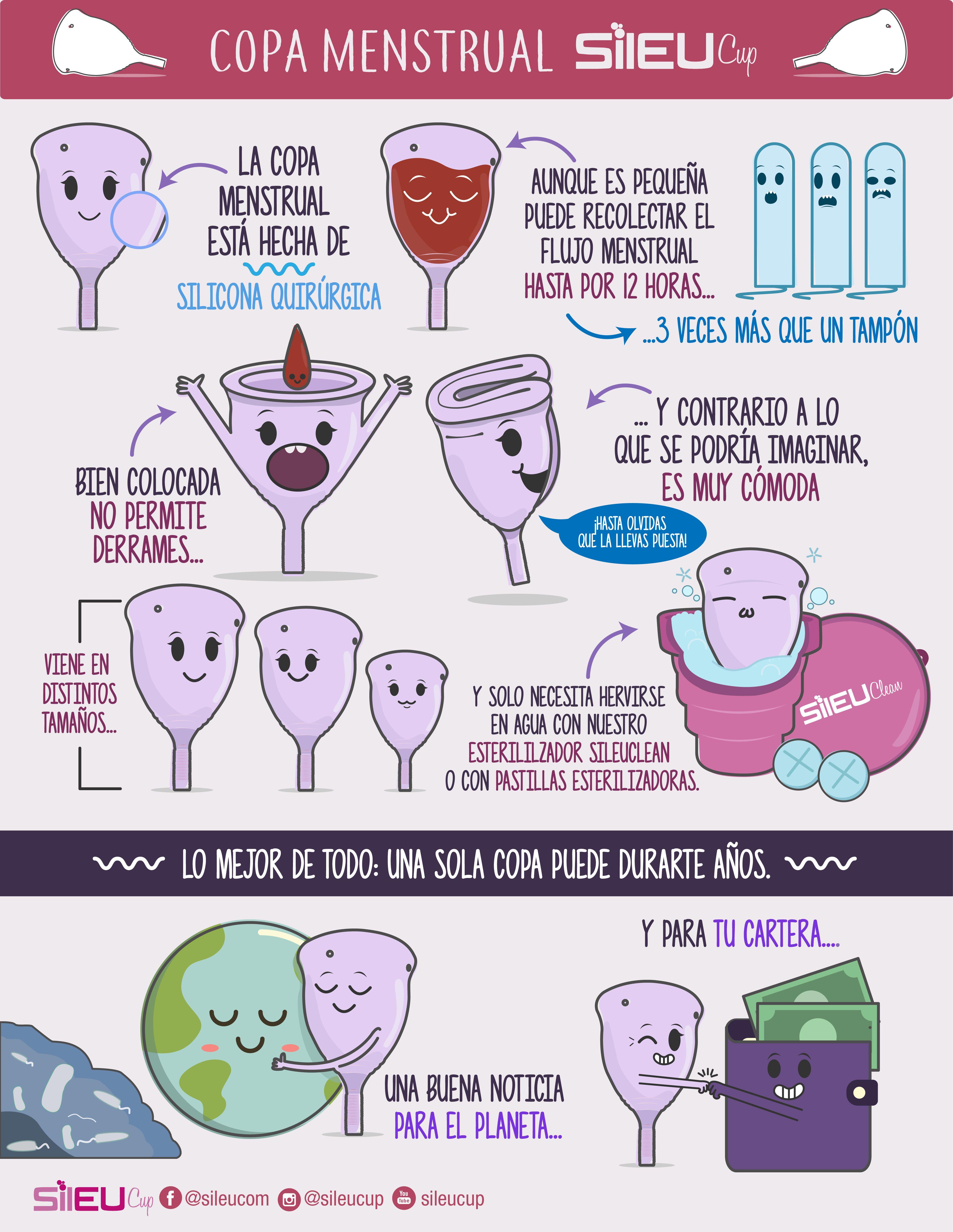 Ventajas De Usar La Copamenstrual Sileucup Copa Menstrual Higiene Femenina Copas Menstruales