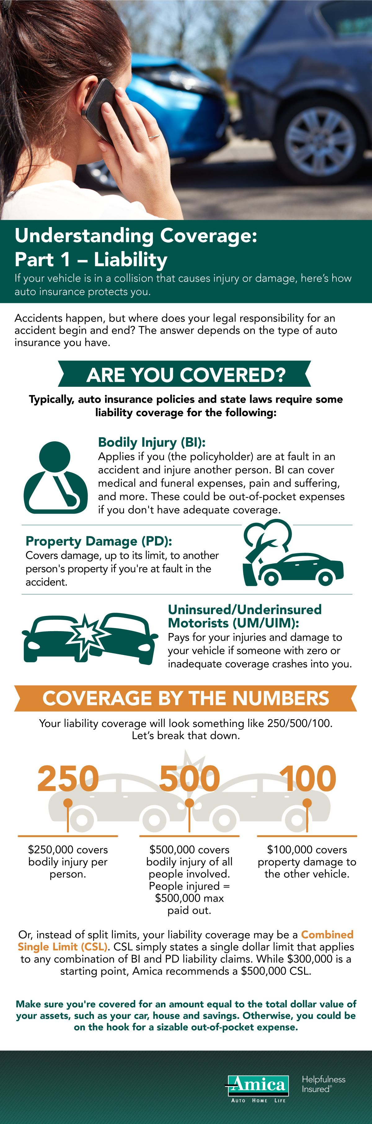 Understanding Coverage Part 1 Liability How Are You Feeling