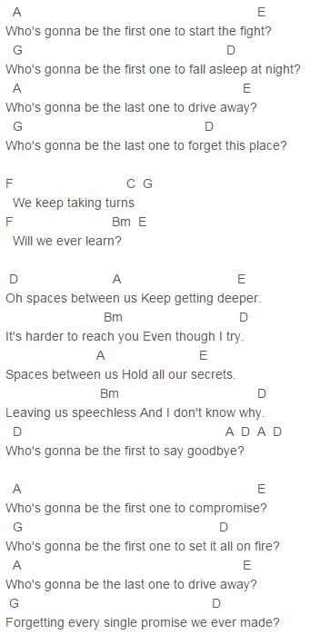 Four One Direction Spaces Chords Lyrics For Guitar Ukulele Piano