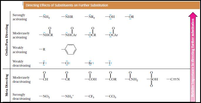 شرح كامل لأهم موضوعات الكيمياء الحرارية Thermochemistry Chemistry Reading